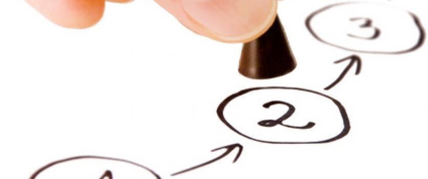 8 Passos Para a Realização de Um Projeto Funcional